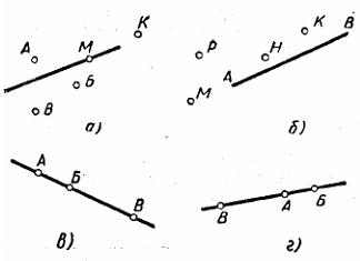 Общие геометрические представления